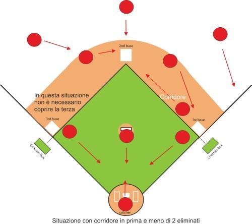 fielding_bunt_runner_at_1st