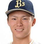 8回1失点 今季初勝利 山本由伸を平松 里崎 デーブが語る 2019.4.11