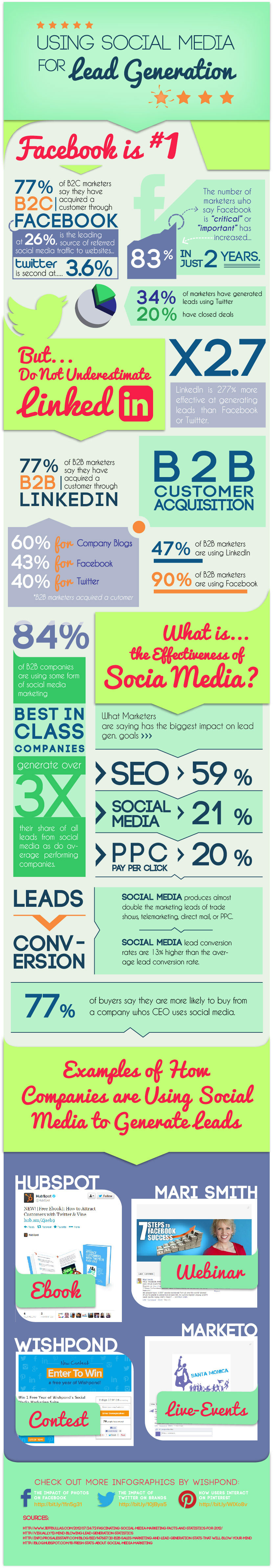 Using social media/lead generation poster