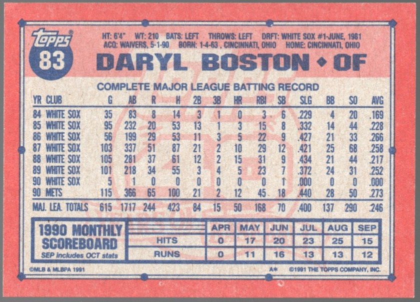 1991 Topps #83 Daryl Boston A* on copyright line