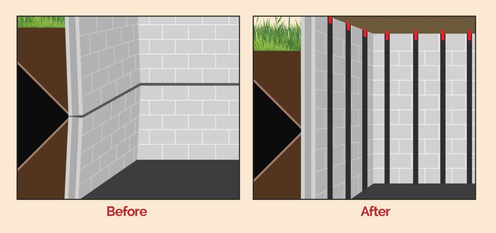 Stabilizing a bowed basement wall in New York State illustration