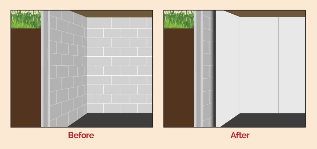 illustration of basement wall and foundation replacement and renovation in new york state