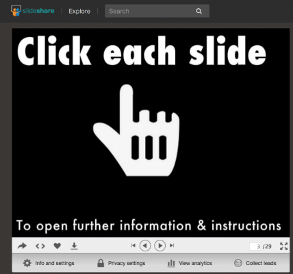 Slideshare curate