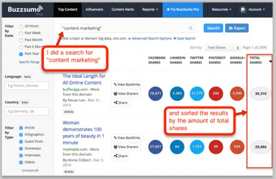 How To Write Content That Promotes Itself: 4 Steps To Crafting Contagious Articles - Basic Blog Tips