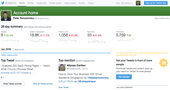 Twitter Analytics Dashboard