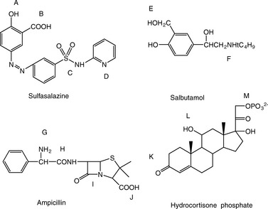 Physical and chemical properties of drug molecules