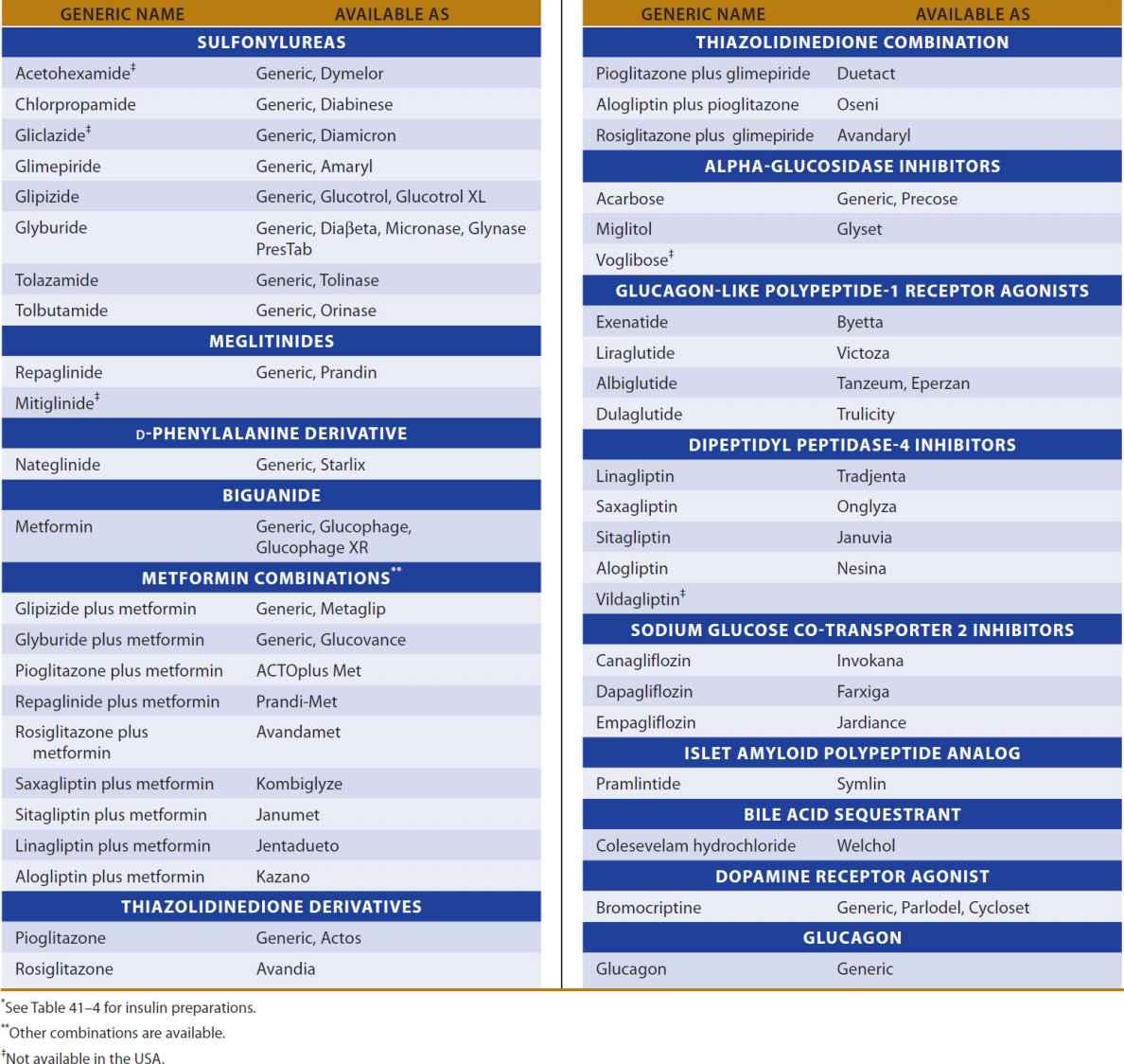 nitrofurantoin for cystitis