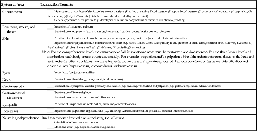 administration of local anesthetic cpt code