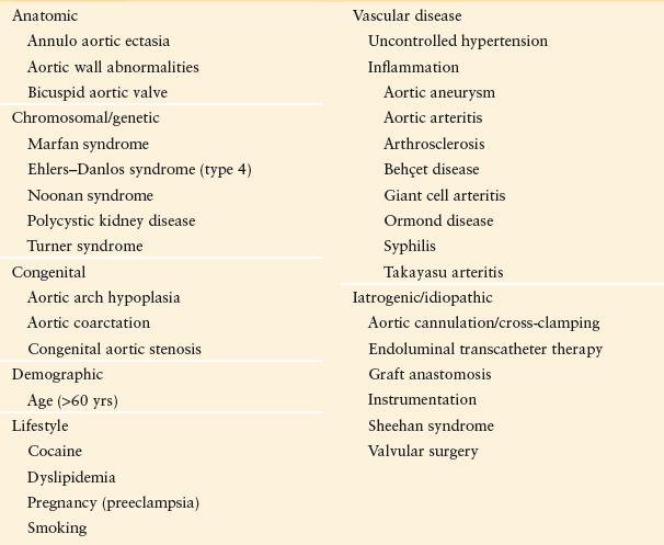 fusiform ectasia of the ascending thoracic aorta