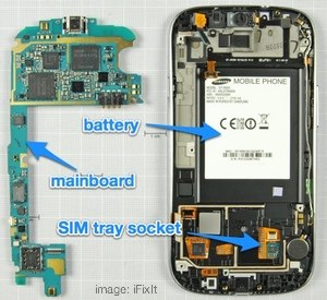 Galaxy S III Teardown