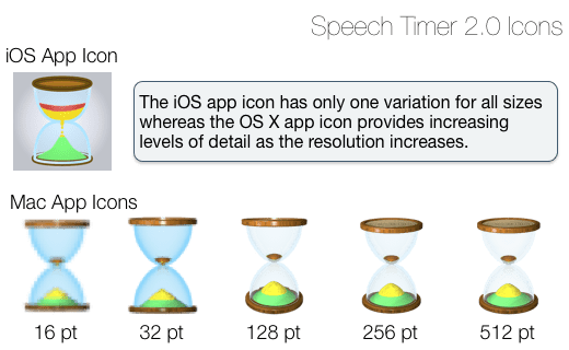 Speech Timer 2 0 Icons illustration