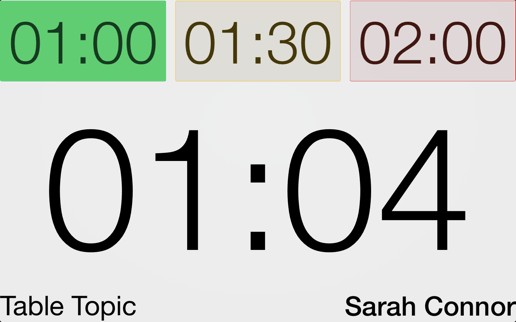 Speech timing full screen