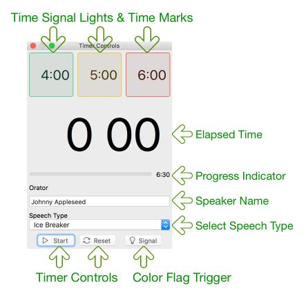 Timer Controls Window