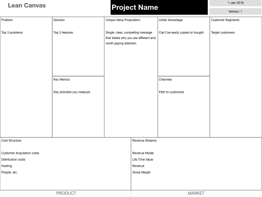 Lean Canvas template