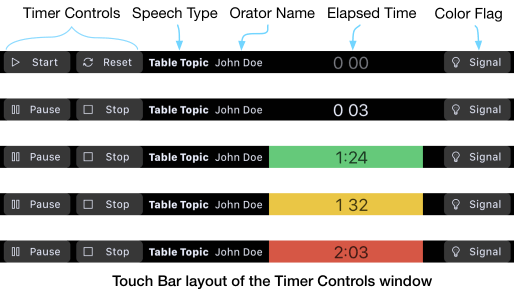 Touch Bar – Timer controls
