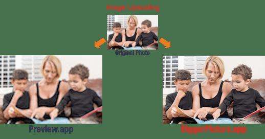 BiggerPicture image enlargement comparison with Preview.app