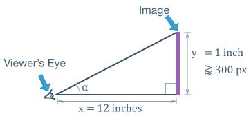 Standard image model