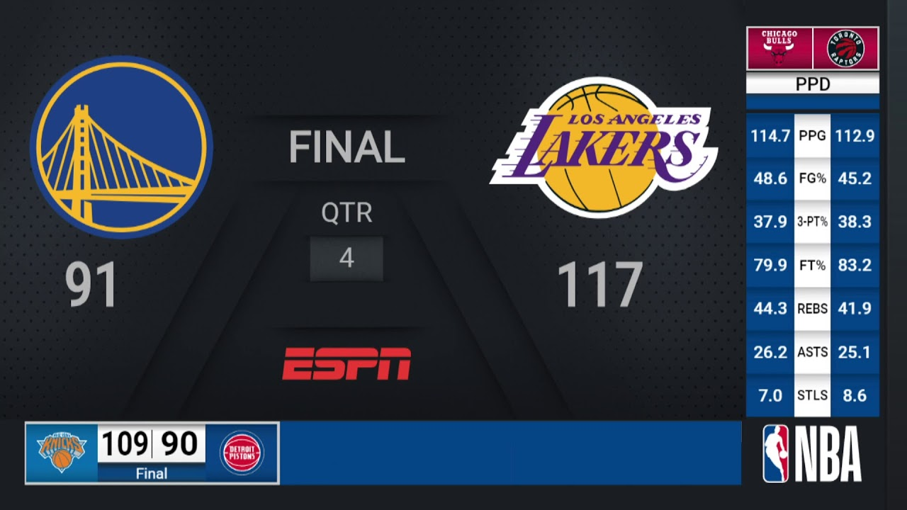 Warriors @ Lakers | NBA on ESPN Live Scoreboard