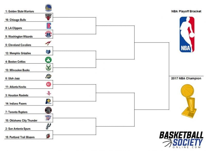 2017 Nba Playoffs Top 16 Team Bracket Style Competition
