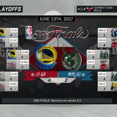 Completed NBA 2K17 Bracket