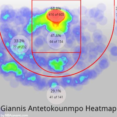 Giannis Antetokounmpo (1)