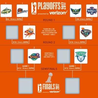 WNBA-Playoffs-2017