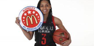 McDonald's All-Americans
