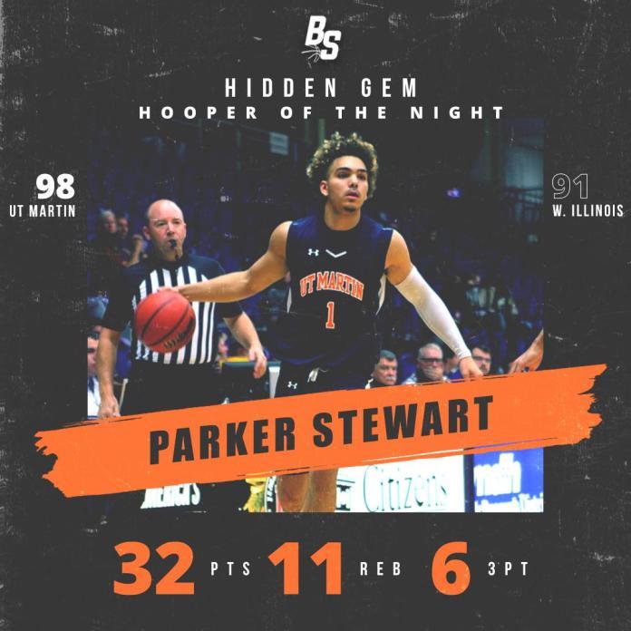 Parker Stewart