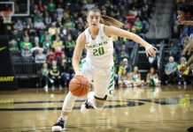 Womnen's College Basketball