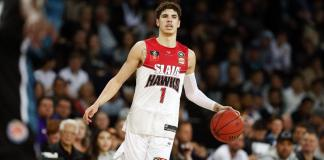 LaMelo Ball Scouting Report
