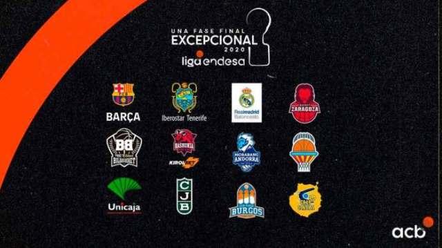 Equipos-participantes-en-la-Fase-Final-Liga-Endesa-2020