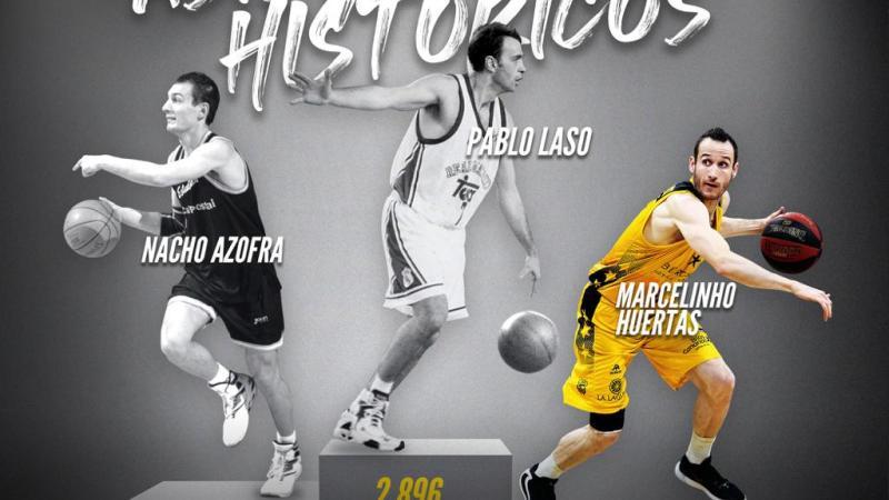 [VÍDEO] Así fue la asistencia con la que Huertas alcanzó el tercer puesto en el ránking histórico de la ACB