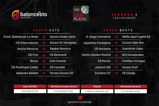 El Gran Canaria-Claret comenzará la LEB Plata el 10 de octubre visitando al Barça