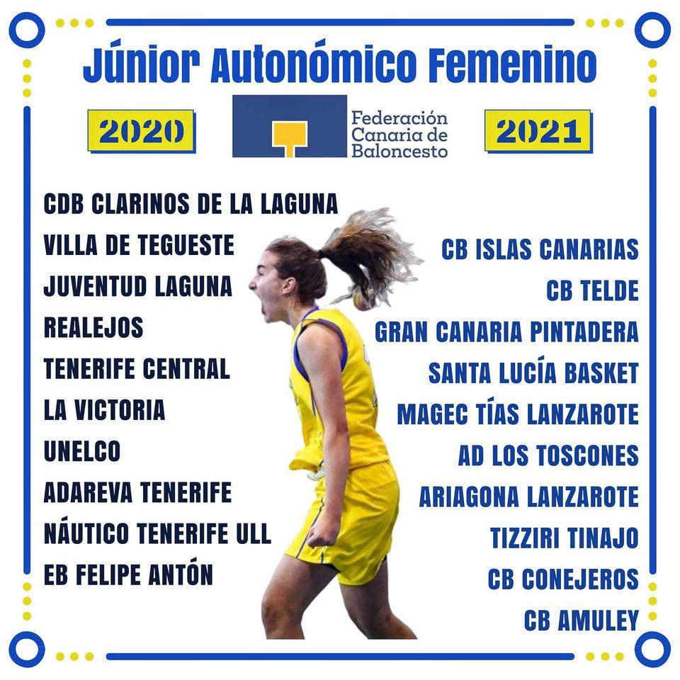 La Liga Canaria Júnior Femenina comenzará el 8 de noviembre con cuatro grupos