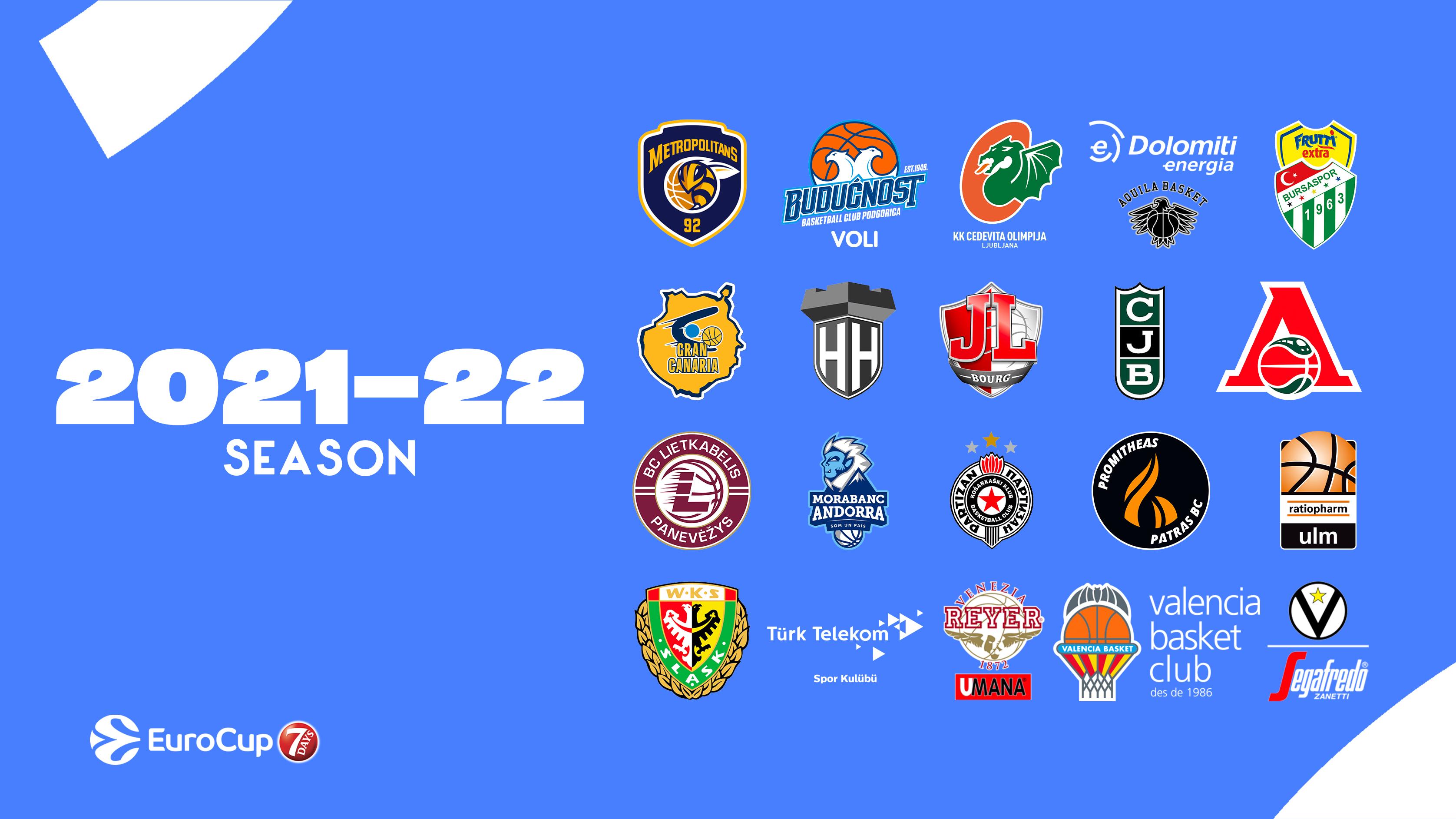 EuroCup confirma que Gran Canaria-Claret disputará la competición la próxima temporada