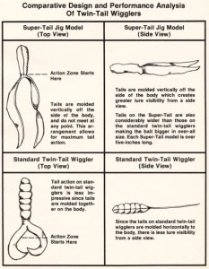 A comparison of the Super Tail to a normal trailer. Photo Bassmaster Magazine February, 1977.
