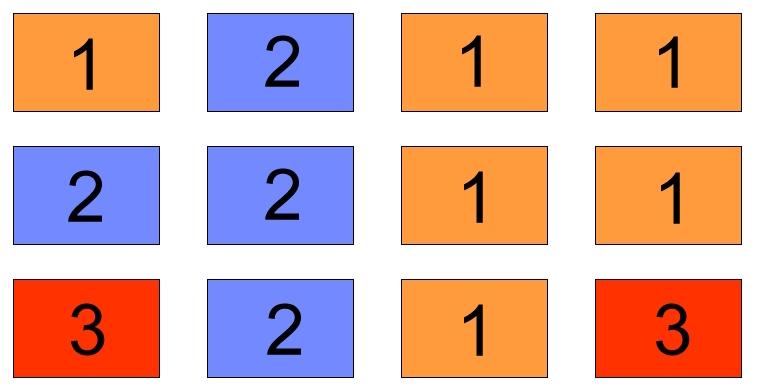 grille-de-blues-en-12-mesures