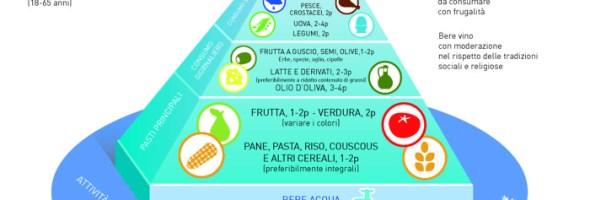 """Conferenza Internazionale Women&Technologies: e-Nutrition e Premio """"Le Tecnovisionarie 2012"""" con la pausa pranzo mediterranea di Edenred"""