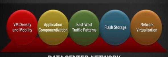 """Cresceranno le reti SDN, sempre più utenti saranno """"always on"""" e i clienti volteranno le spalle al vendor lock-in: il 2013 è alle porte"""