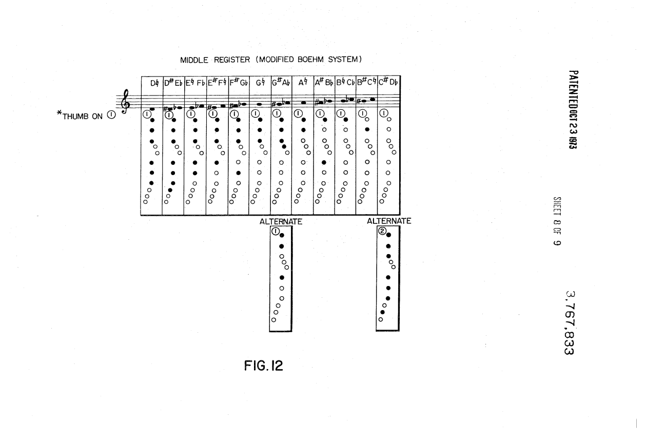 Lyricon fingerings, patent drawing, wind syth, wind controller, wind synthesizer