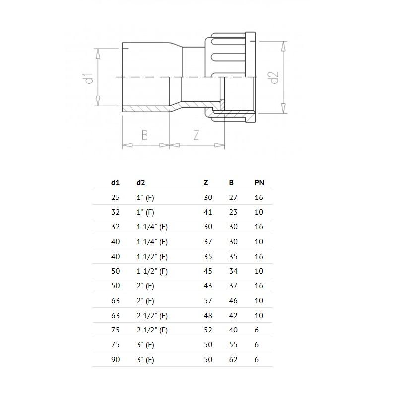 2 3 adapter union pvc 40 mm 1 1 4