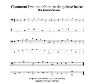 apprendre a lire une partition guitare basse archives blog cours de basse. Black Bedroom Furniture Sets. Home Design Ideas