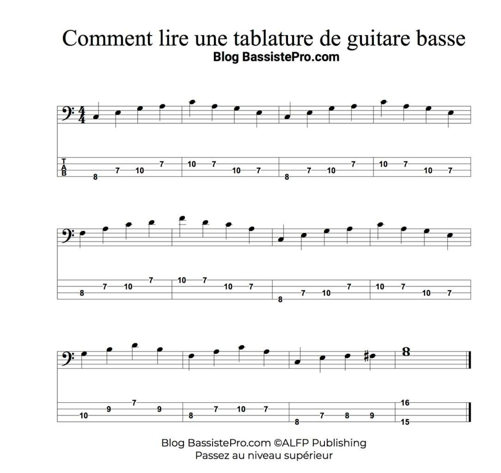 lire une tablature de guitare basse comment lire une tablature