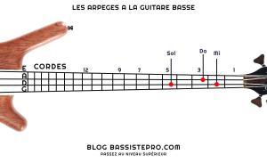 les arpeges a la guitare basse
