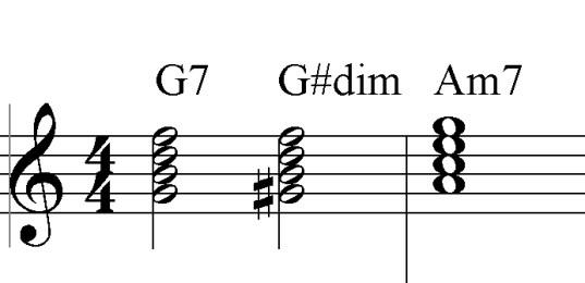 gg#am