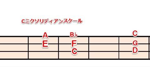 C7 - コピー