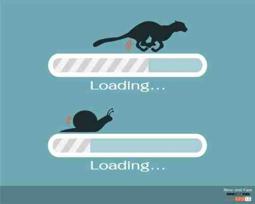 Loading time showed as a cheetah and snail