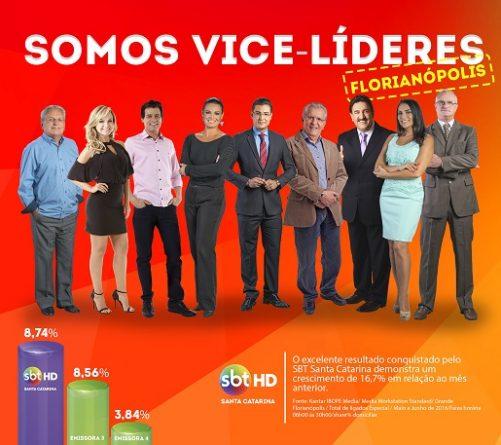 Média Junho Grande Florianópolis