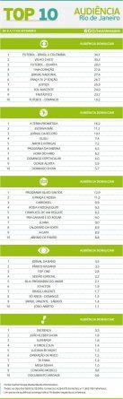 top10-rj