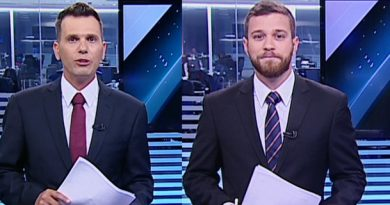 """""""SBT Notícias"""" ultrapassa os 3 pontos e fica mais de uma hora na liderança"""